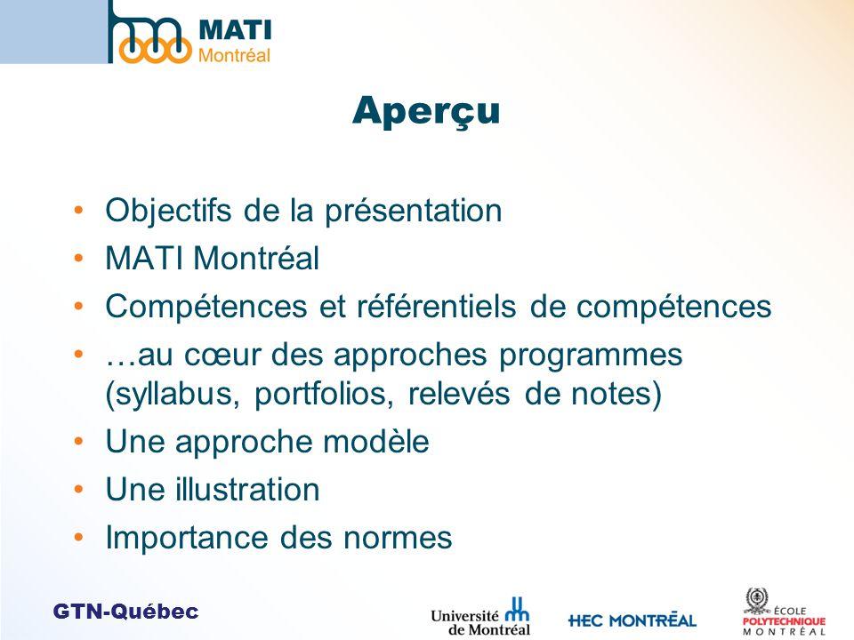 Aperçu Objectifs de la présentation MATI Montréal