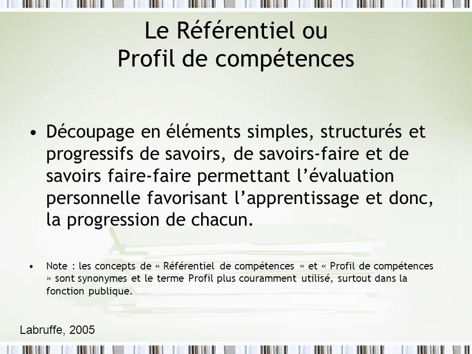 Le Référentiel ou Profil de compétences