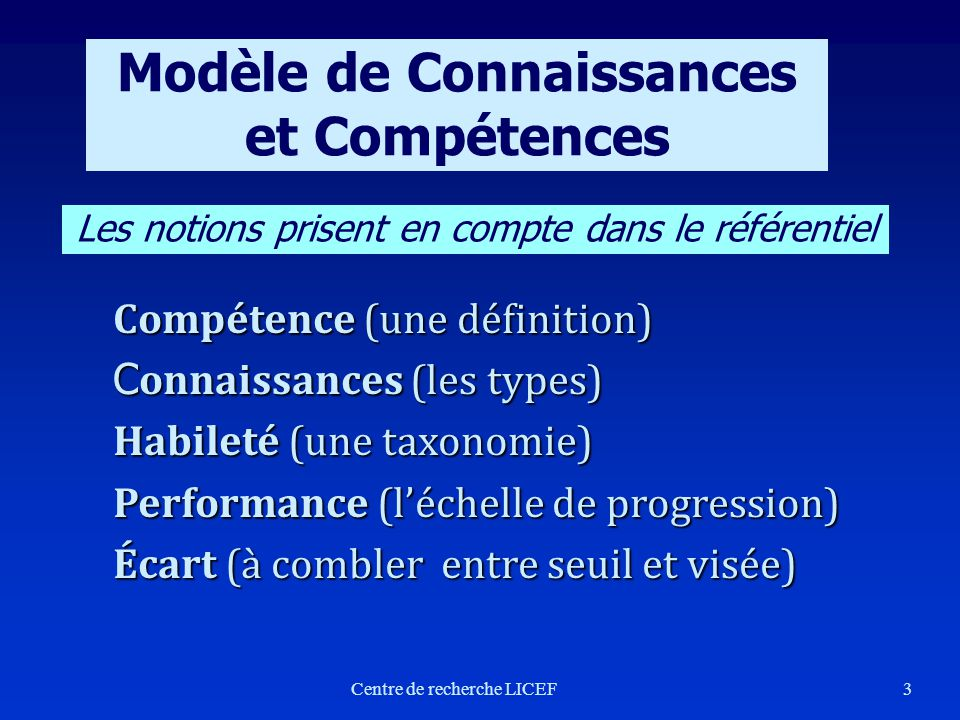 Modèle de Connaissances et Compétences