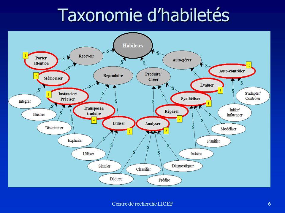Taxonomie d'habiletés