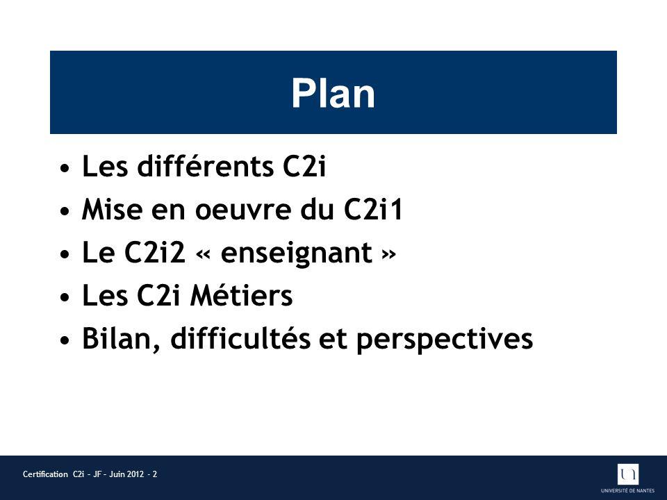 Plan Les différents C2i Mise en oeuvre du C2i1 Le C2i2 « enseignant »