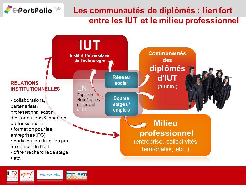 Institut Universitaire Communautés des diplômés d'IUT