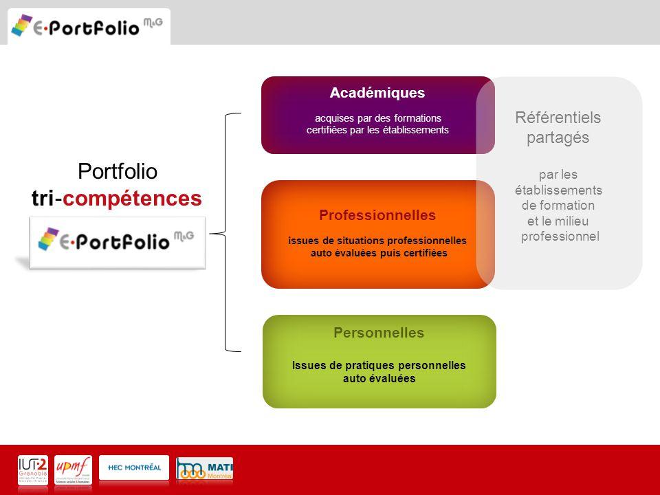 Portfolio tri-compétences