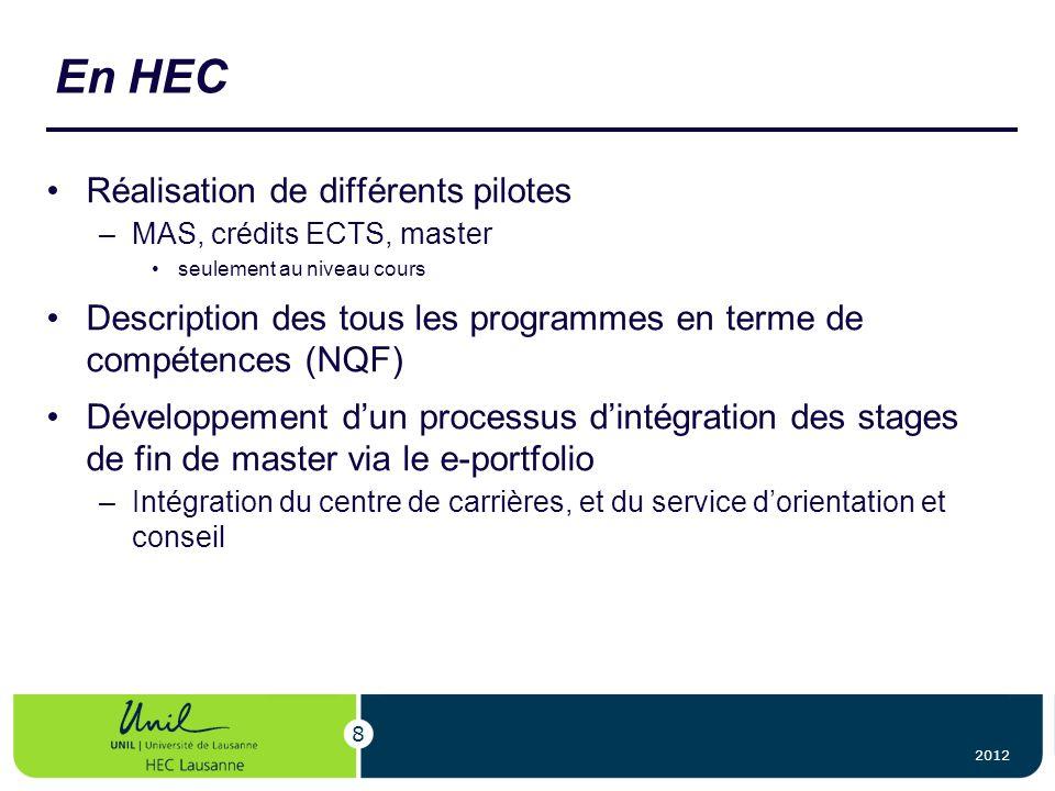 En HEC Réalisation de différents pilotes