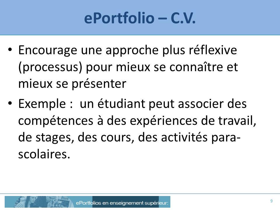 ePortfolio – C.V. Encourage une approche plus réflexive (processus) pour mieux se connaître et mieux se présenter.
