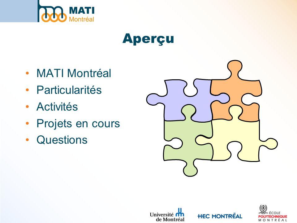 Aperçu MATI Montréal Particularités Activités Projets en cours