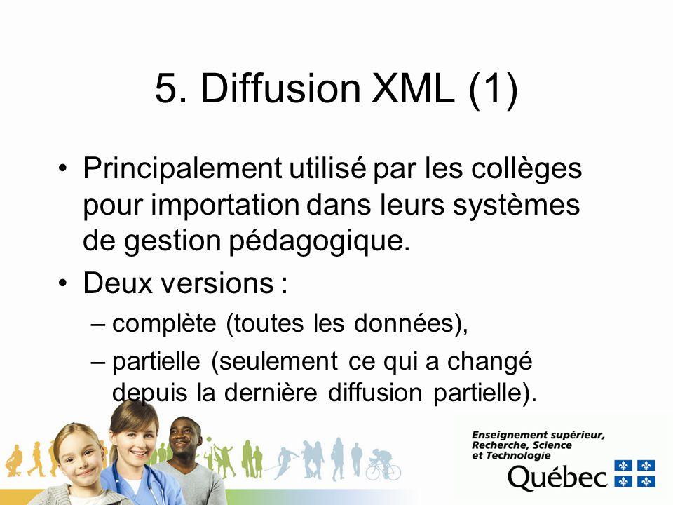 5. Diffusion XML (1) Principalement utilisé par les collèges pour importation dans leurs systèmes de gestion pédagogique.