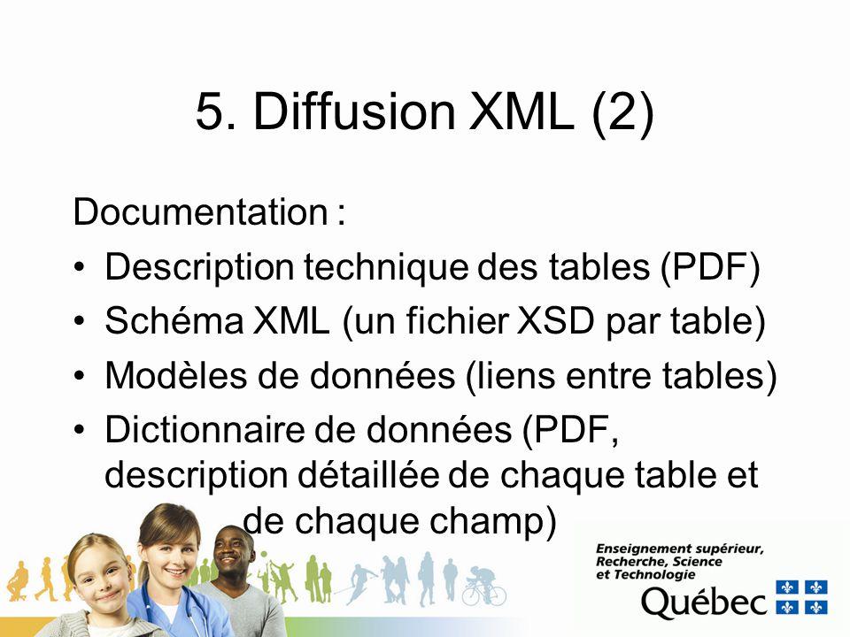 5. Diffusion XML (2) Documentation :