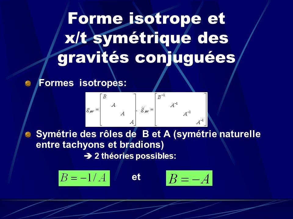 Forme isotrope et x/t symétrique des gravités conjuguées