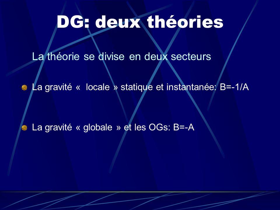 DG: deux théories La théorie se divise en deux secteurs