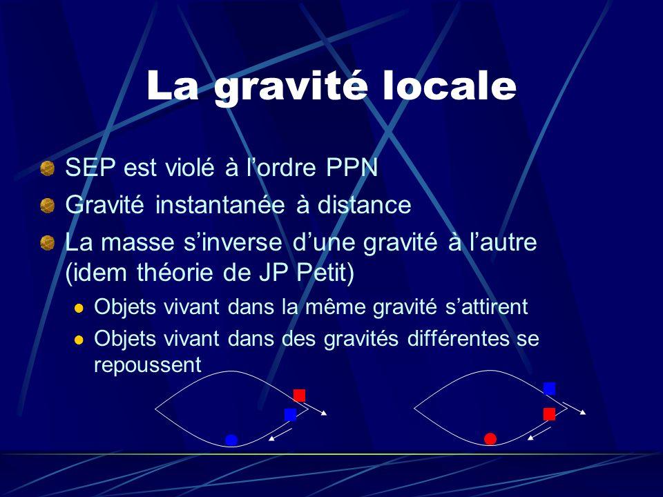 La gravité locale SEP est violé à l'ordre PPN