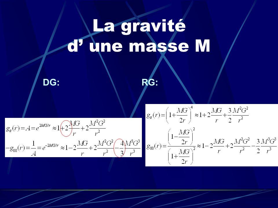 La gravité d' une masse M