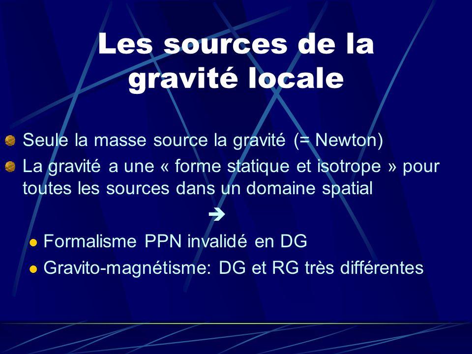 Les sources de la gravité locale