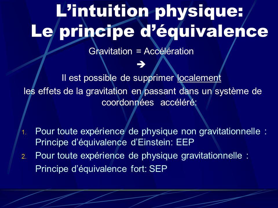 L'intuition physique: Le principe d'équivalence