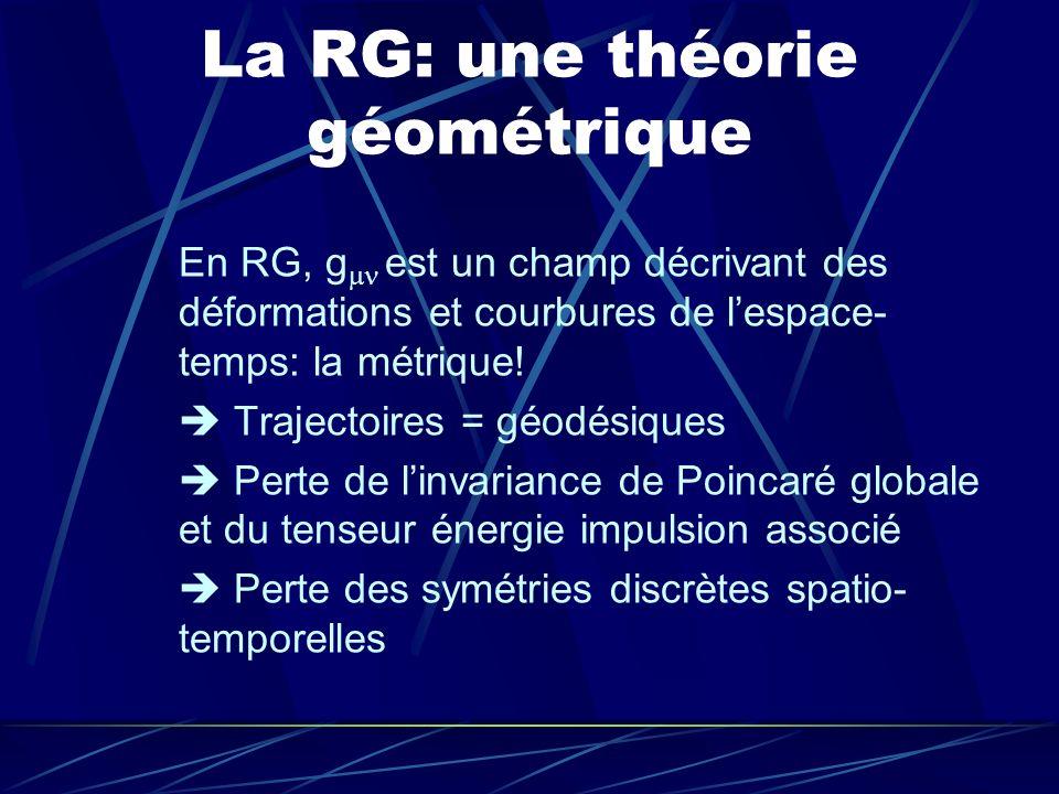 La RG: une théorie géométrique