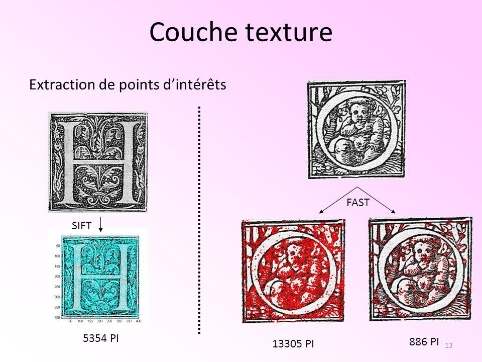 Couche texture Extraction de points d'intérêts FAST SIFT 5354 PI
