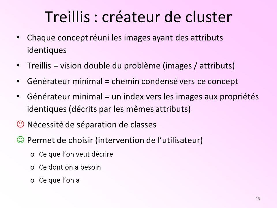 Treillis : créateur de cluster