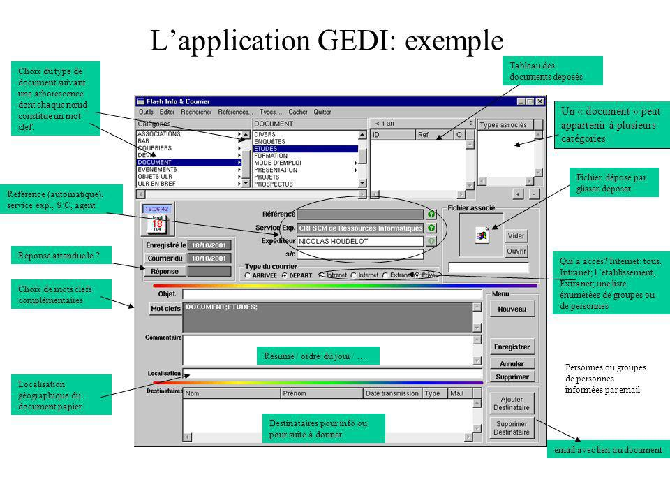 L'application GEDI: exemple
