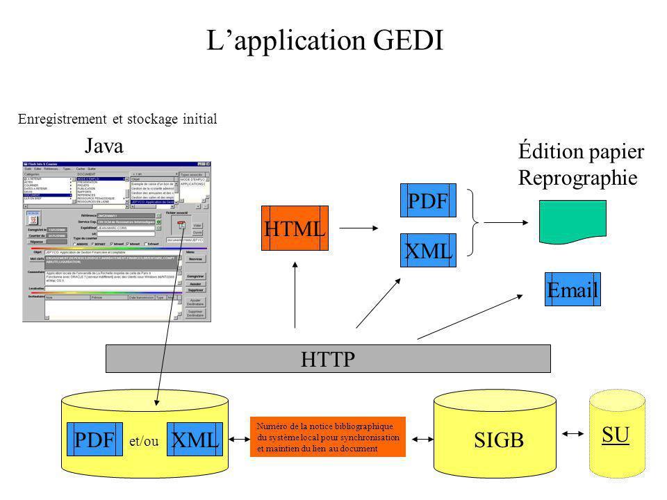 L'application GEDI Java Édition papier Reprographie PDF HTML XML Email