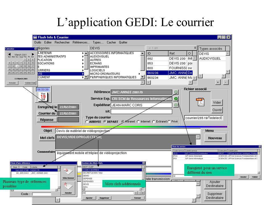 L'application GEDI: Le courrier