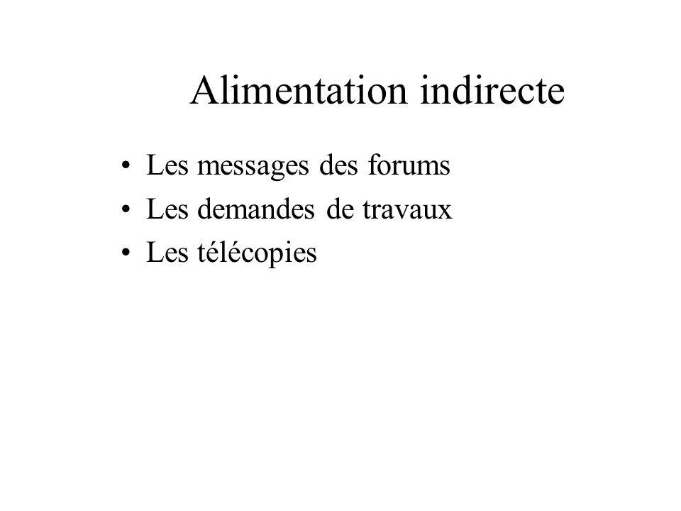Alimentation indirecte