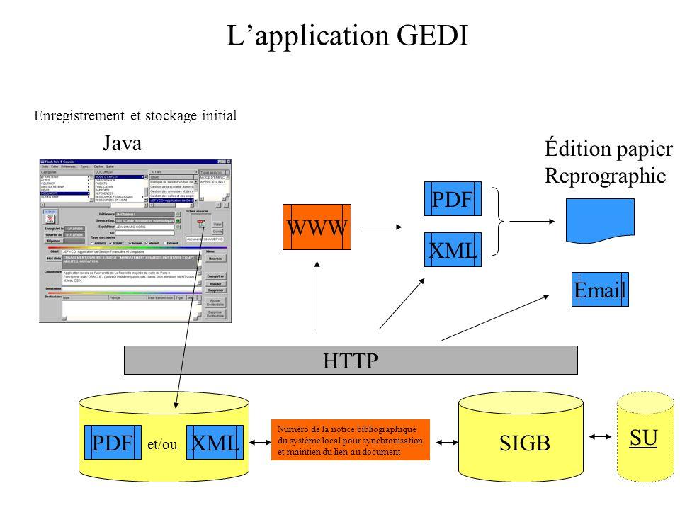 L'application GEDI Java Édition papier Reprographie PDF WWW XML Email