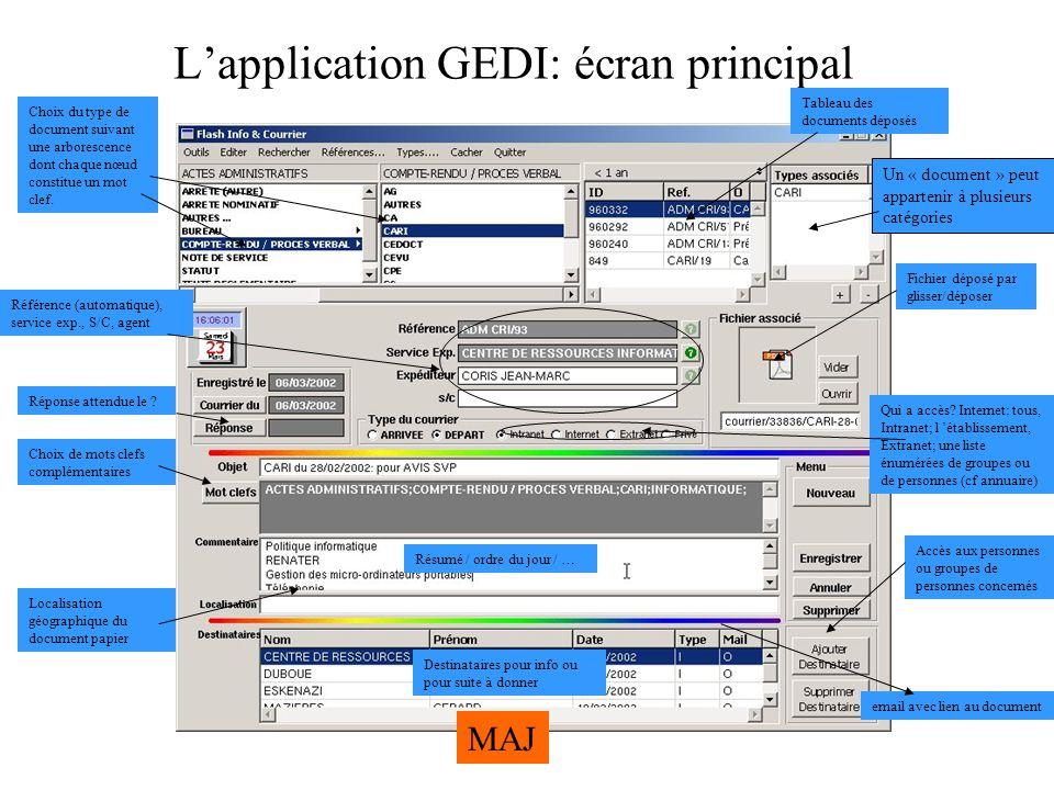 L'application GEDI: écran principal