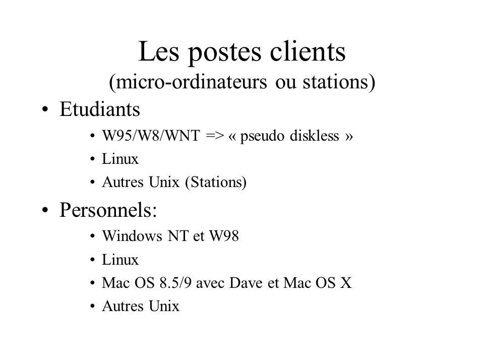Les postes clients (micro-ordinateurs ou stations)