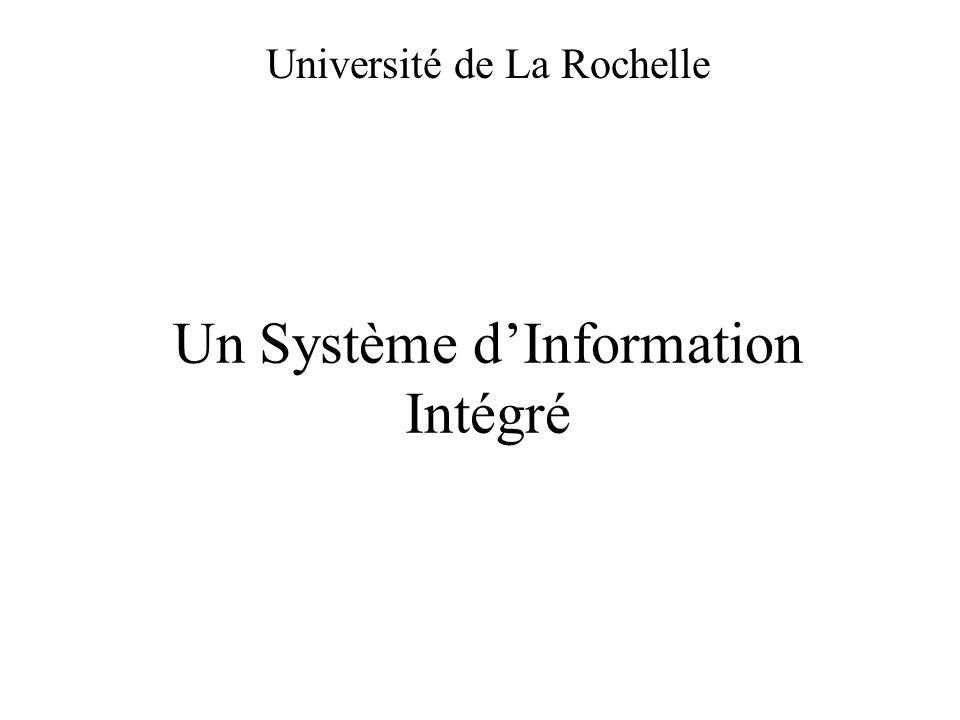 Un Système d'Information Intégré