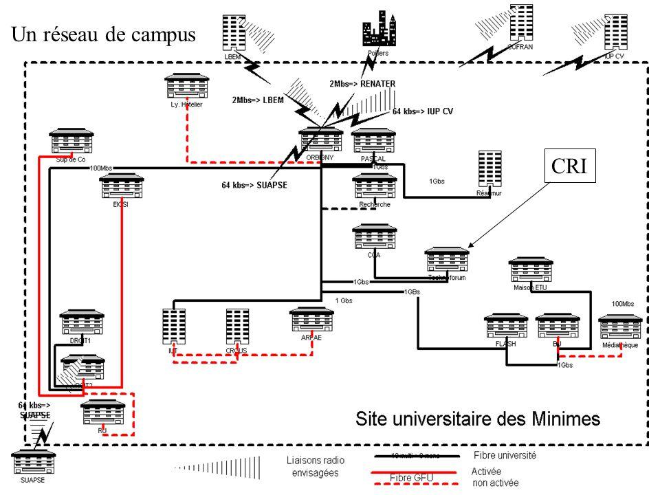 Un réseau de campus CRI