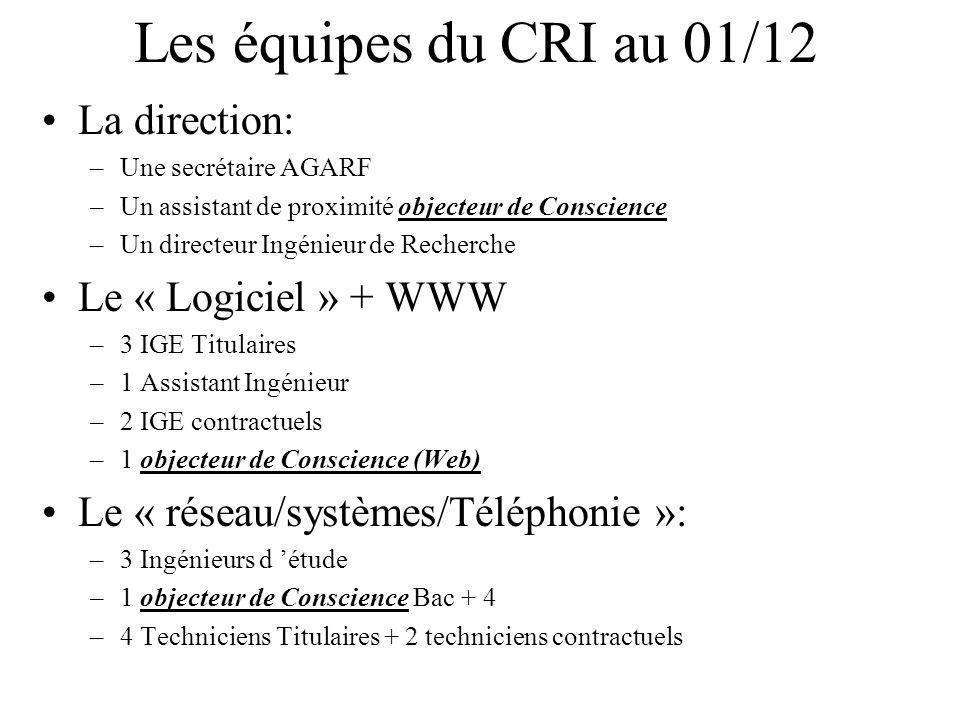 Les équipes du CRI au 01/12 La direction: Le « Logiciel » + WWW
