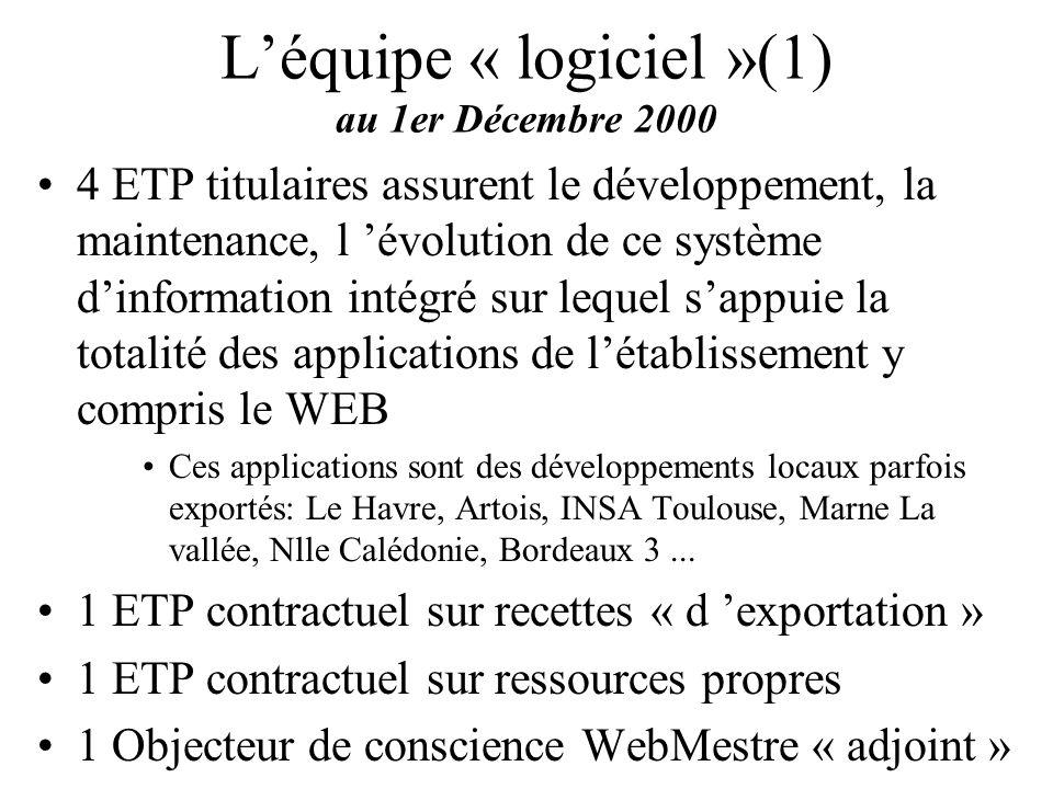 L'équipe « logiciel »(1) au 1er Décembre 2000