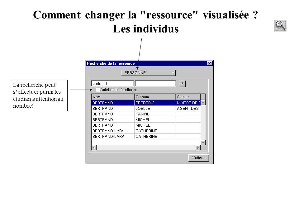 Comment changer la ressource visualisée Les individus