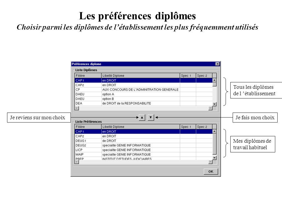 Les préférences diplômes Choisir parmi les diplômes de l'établissement les plus fréquemment utilisés