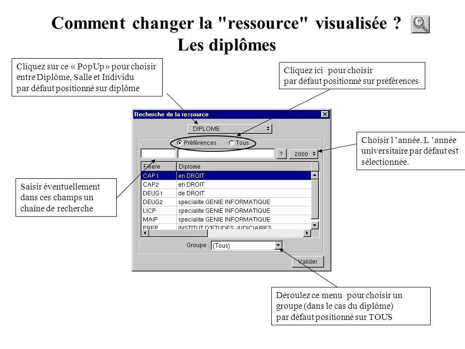 Comment changer la ressource visualisée Les diplômes