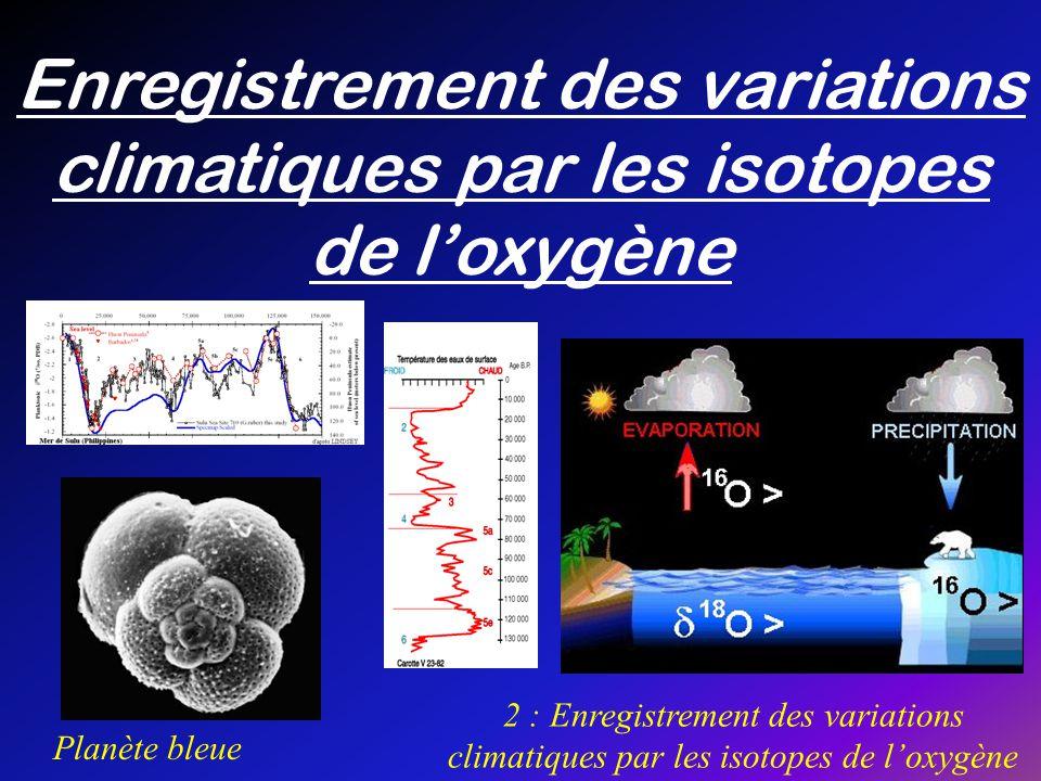Enregistrement des variations climatiques par les isotopes de l'oxygène