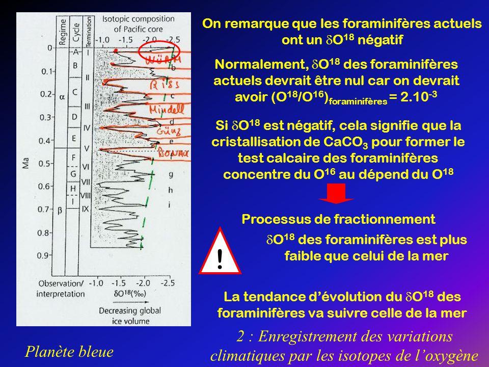 enregistrement des variations climatiques par les isotopes de l oxyg ne plan te bleue ppt. Black Bedroom Furniture Sets. Home Design Ideas