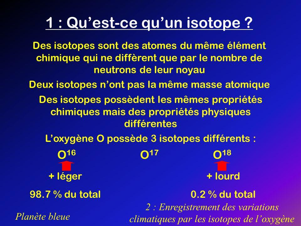 1 : Qu'est-ce qu'un isotope