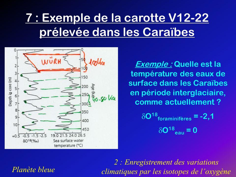 7 : Exemple de la carotte V12-22 prélevée dans les Caraïbes