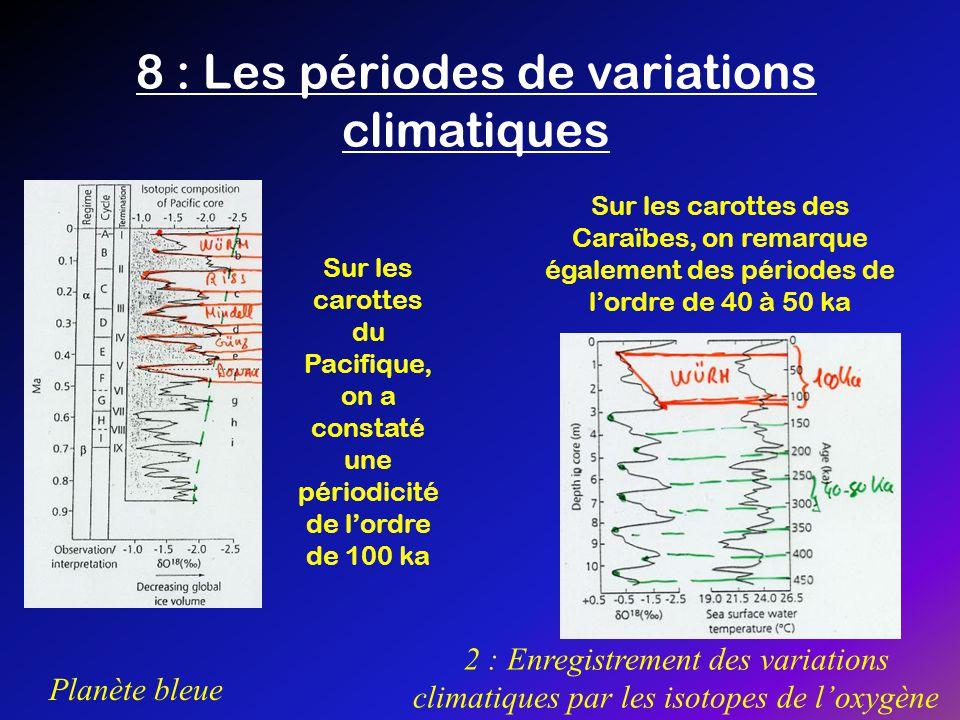 8 : Les périodes de variations climatiques