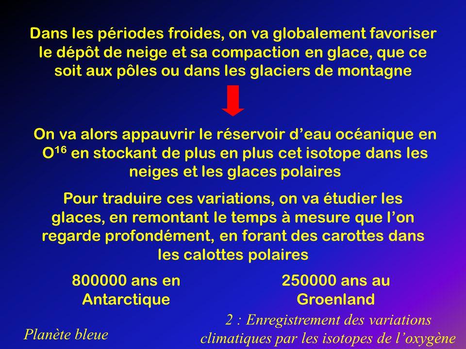 Dans les périodes froides, on va globalement favoriser le dépôt de neige et sa compaction en glace, que ce soit aux pôles ou dans les glaciers de montagne