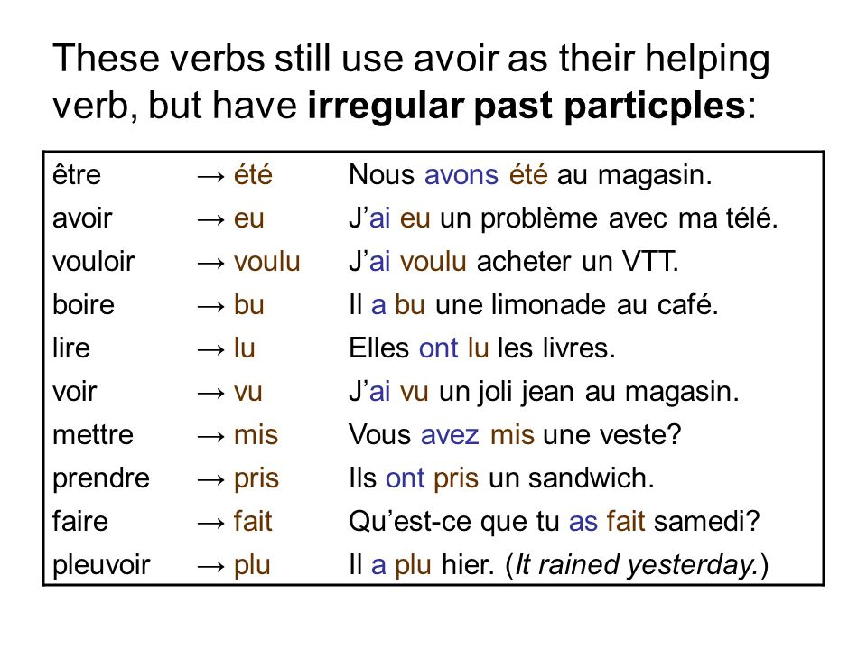 These verbs still use avoir as their helping verb, but have irregular past particples: