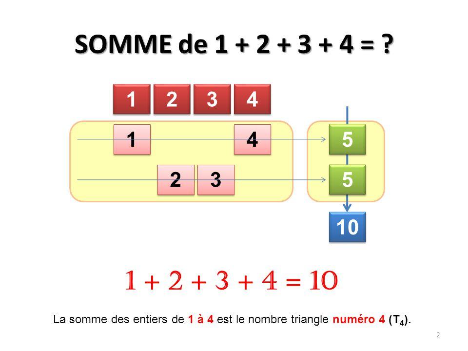 La somme des entiers de 1 à 4 est le nombre triangle numéro 4 (T4).
