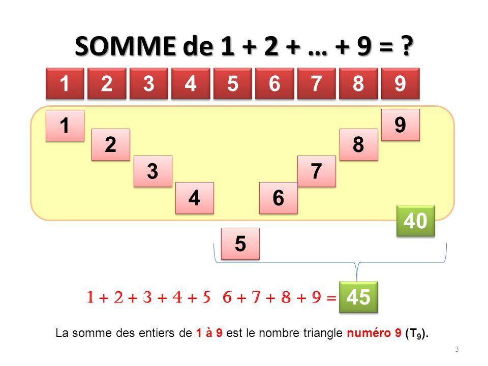 La somme des entiers de 1 à 9 est le nombre triangle numéro 9 (T9).