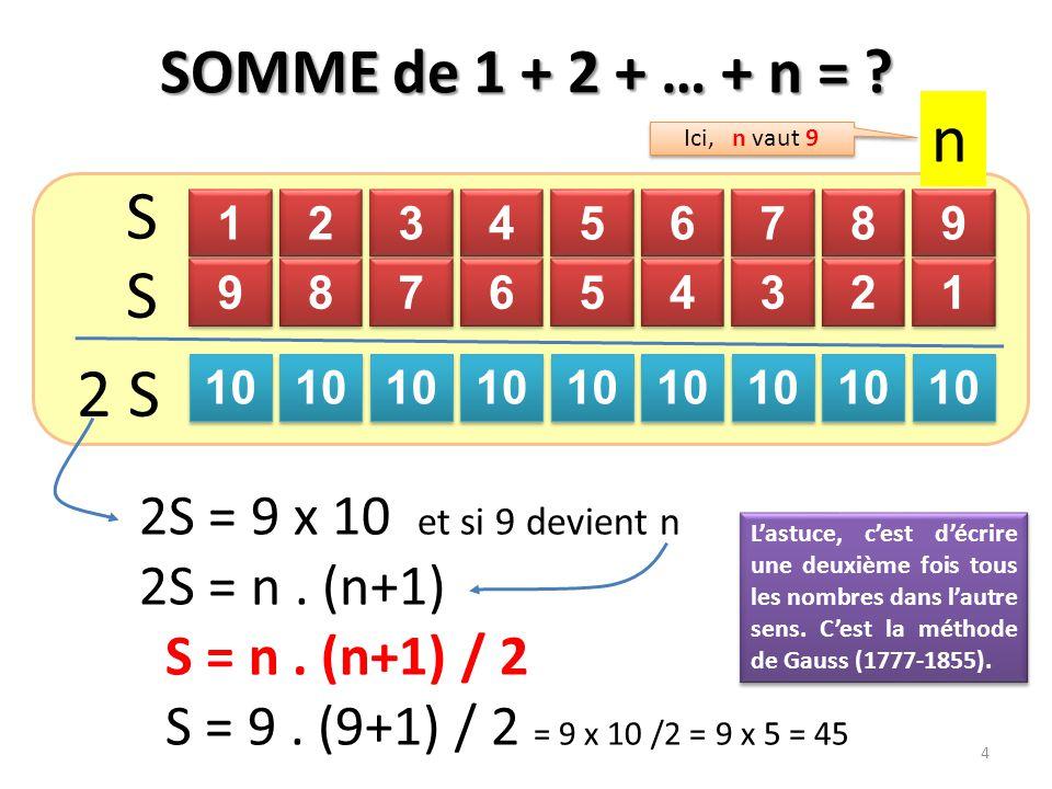 n S 2 S SOMME de 1 + 2 + … + n = 2S = 9 x 10 et si 9 devient n