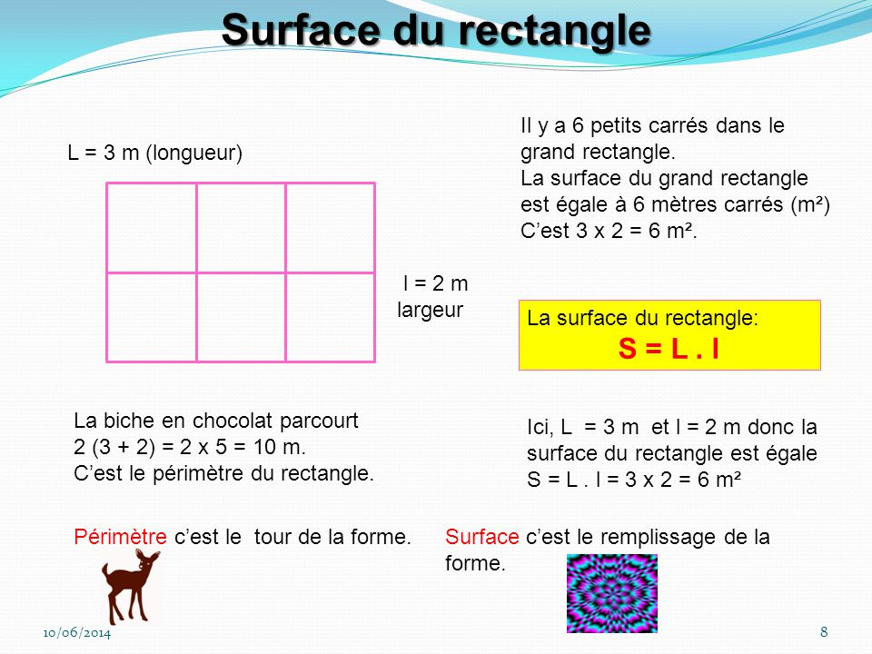 Surface du rectangle S = L . l