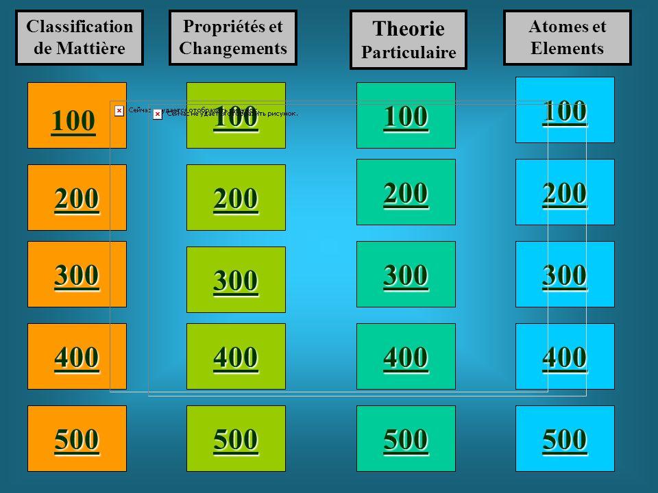 Classification de Mattière Propriétés et Changements