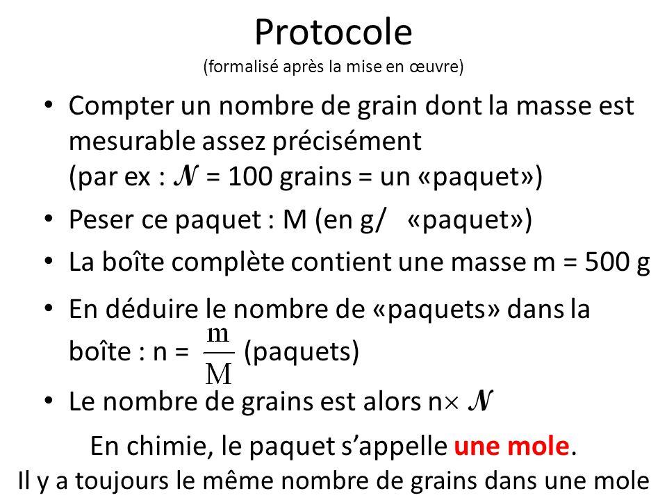 Protocole (formalisé après la mise en œuvre)