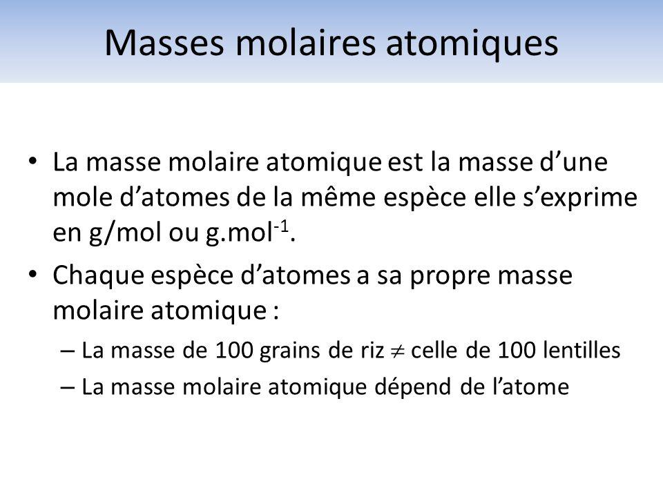 Masses molaires atomiques