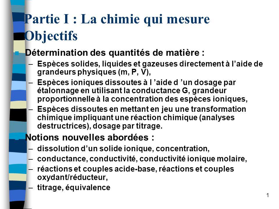 Partie I : La chimie qui mesure Objectifs